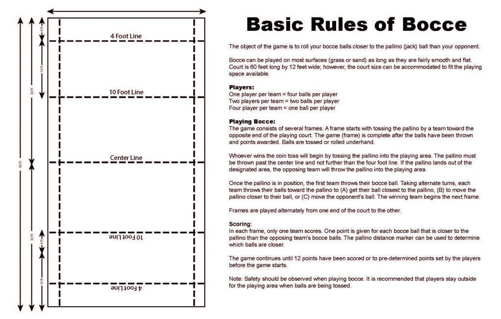 bocce_rules_pdf_80293